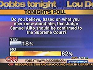 Alito Poll on Lou Dobbs (CNN)